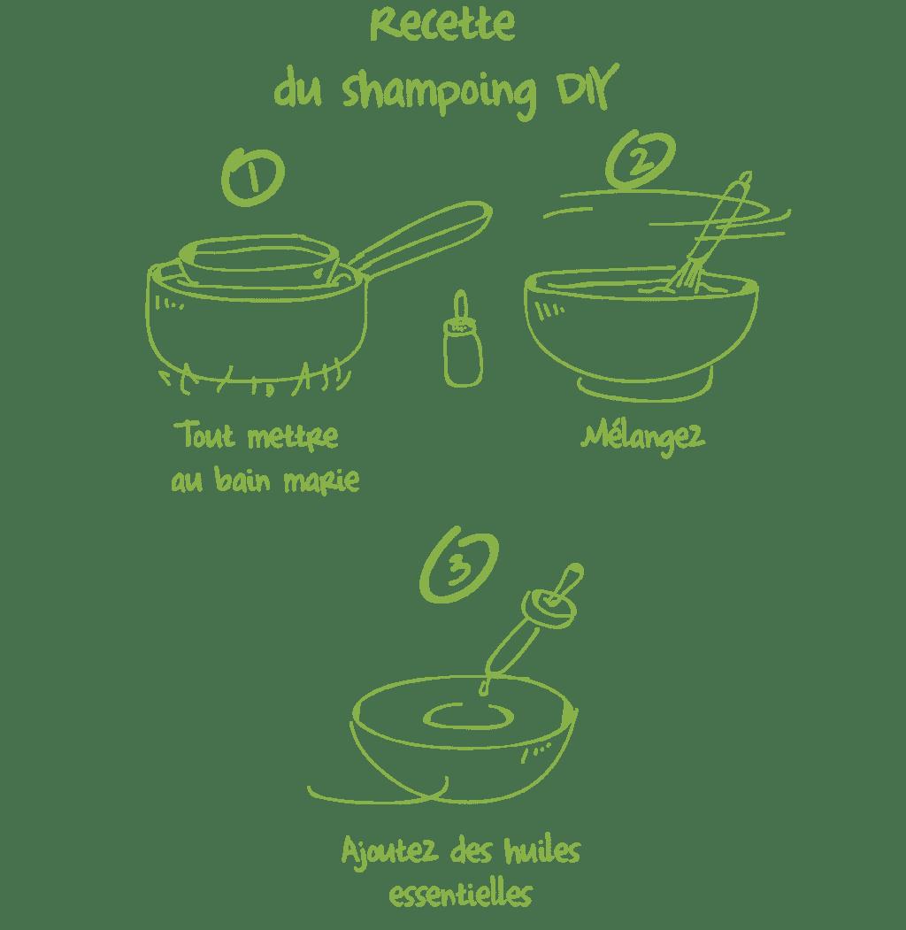 recette de shampoing DIY
